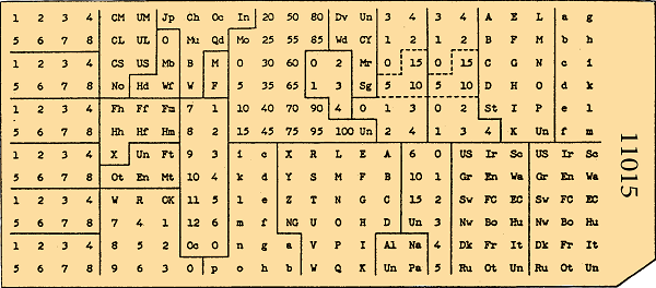 Hollerith Card: This is a reader card which showed the coding for each potential punched hole.