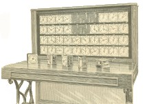 image of the Electric Tabulating System (1889)