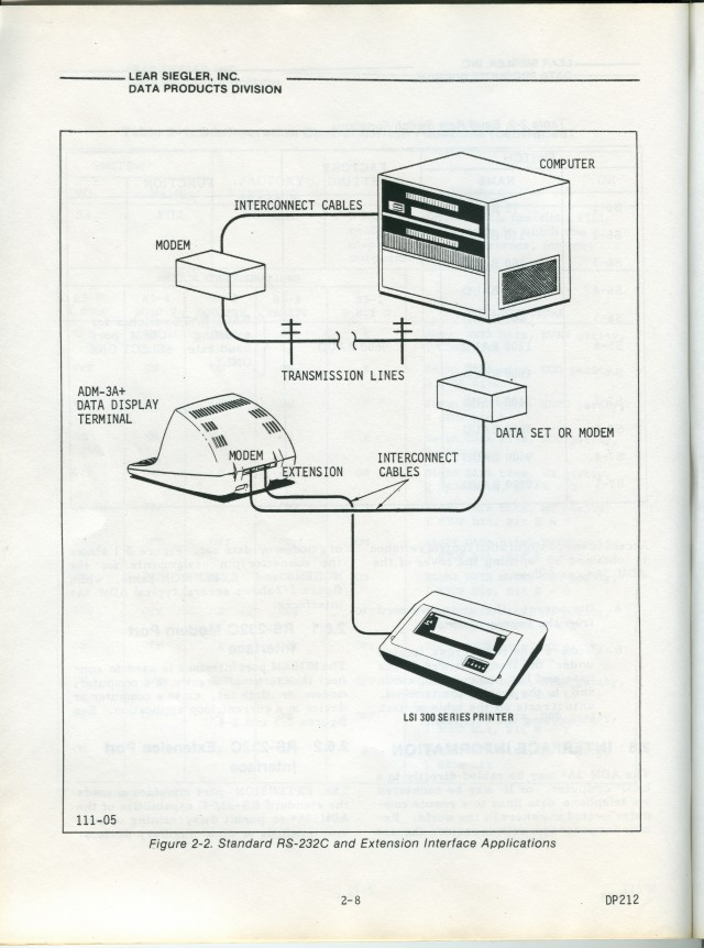 Example page from the manual.